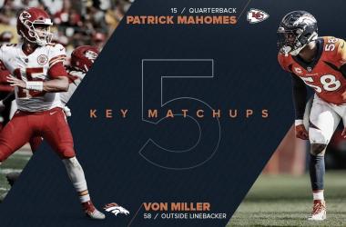 tPatrick Mahomes y Von Miller (foto Denver Broncos)