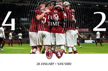 Coppa Italia- Prima lo spavento, poi la festa. Il Milan elimina il Torino ai supplementari