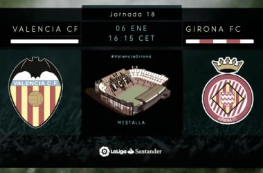 Valencia CF vs Girona FC en vivo | Imagen: lfp.es