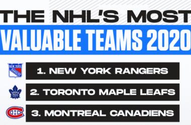 El valor de las franquicias de la NHL en 2020 cae un 2%