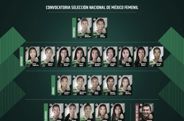 Source: miseleccion.mx