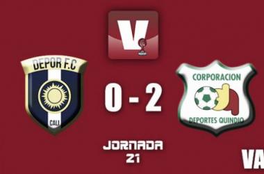 Depor Fc 0-2 Quindío: Otra victoria, otro paso hacía los ocho