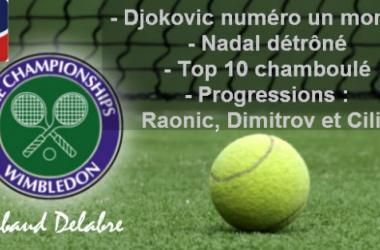 Classement ATP : Conséquences de Wimbledon