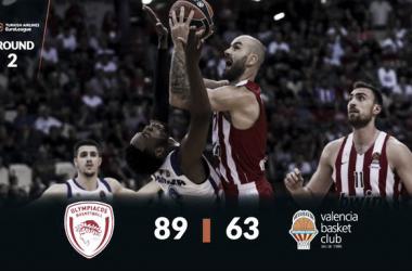 El Olympiakos vence al Valencia Basket | Foto: Twitter (@EuroLeague)