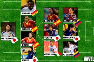 El once ideal del Mundial Femenino Sub 17.   Foto editada por: Beatriz Cobos (Vavel.com).