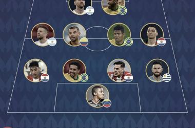 El once ideal de la fase de grupos de la Copa América 2021