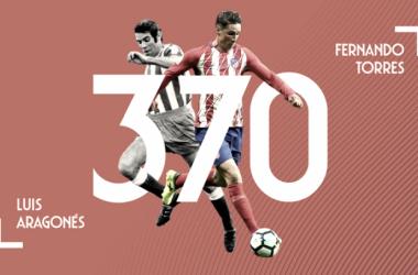 Fernando Torres y Luis Aragonés, dos hombres y un destino: ser leyenda