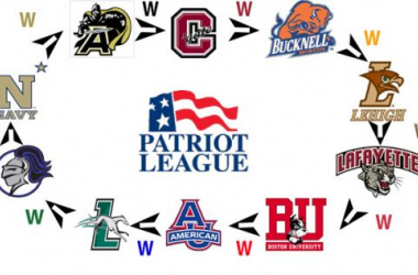 In the Patriot League, the level of parity between the teams is at an all-time high, as any team can win on any given night. (Source: Tyler Bennett - Vavel USA)