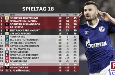 (Foto: @Bundesliga_DE)