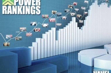 Power Rankings | David Carrera VAVEL.com