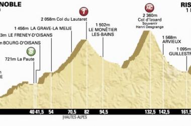Tour de France 2014 : le profil de la 14ème étape
