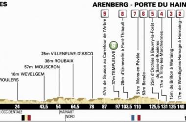 Tour de France 2014 : le profil de la 5ème étape