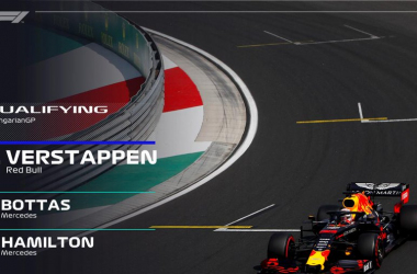 F1 - GP Ungheria - Fenomenale Max Verstappen! Prima pole in carriera