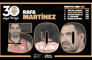 Rafa Martínez alcanza los 500 compromisos con Valencia Basket