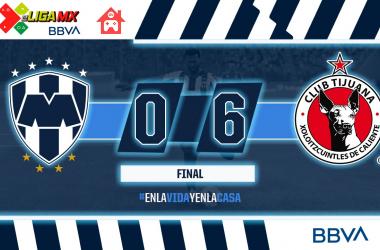 Xolos derrota a Rayados en eLiga MX