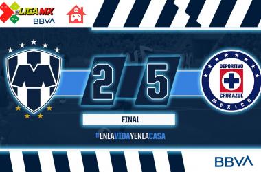 Cruz Azul amarga el debut de Janssen en la eLiga MX