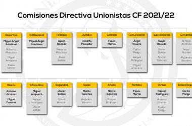 Directiva Unionistas. Foto: USCF