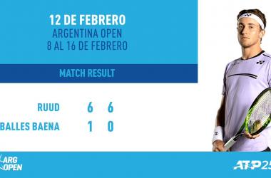 ATP Buenos Aires- Day3: brillano Ruud e Lajovic, fuori Coric