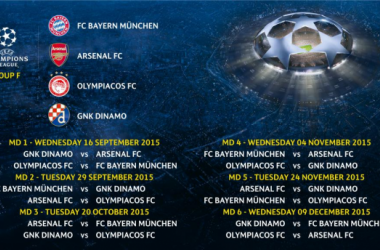 Grupo F da Champions League: Bayern, Arsenal, Olympiacos e Dínamo Zagreb