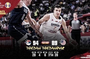 Serbia-EE.UU / Fiba.es