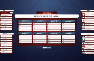 Alemania y el sorteo para Rusia 2018