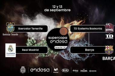 Real Madrid-Tenerife y Baskonia-Barcelona, las semifinales de la Supercopa