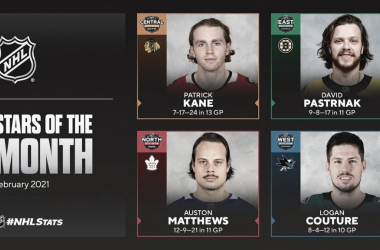 Estrella del mes de febrero |NHL.com