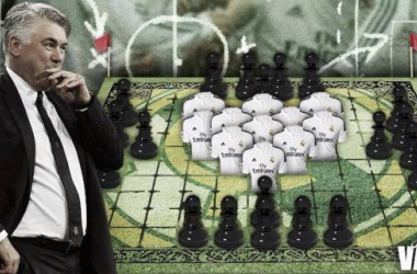 El Tablero del Rey: posesión y ayudas en defensa
