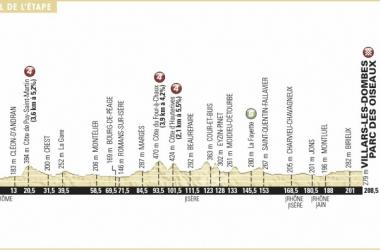 Tour de France 2016 stage 14 Preview, Montelimar to Villars-les-Dombes Bird Park – 208km