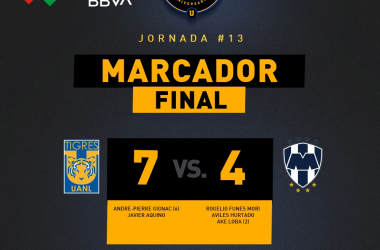 Tigres vence a Rayados en el primer clásico virtual