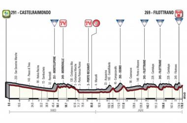 Tirreno - Adriatico 2018, la presentazione della quinta tappa