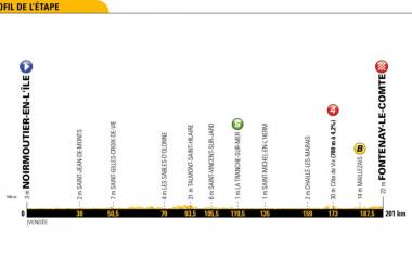 Tour de France 2018, la presentazione della prima tappa
