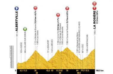 Tour de France 2018 - La presentazione dell'undicesima tappa