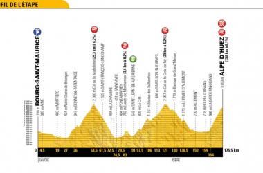 Tour de France 2018 - La presentazione della dodicesima tappa