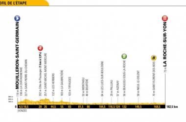 Tour de France 2018, la presentazione della seconda tappa