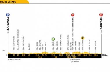 Tour de France 2018, la presentazione della quarta tappa