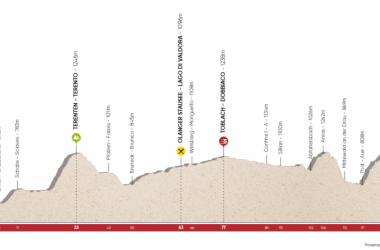 Tour of the Alps 2018, la presentazione della quarta tappa