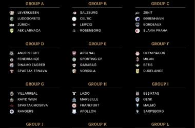 El Sevilla ya sabe quiénes son sus rivales. Foto: UEFA.