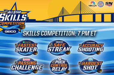 Resultados del All Star Skill Competition