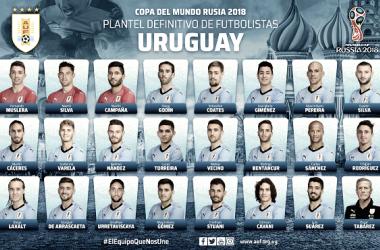 Los 23 convocados de Uruguay para jugar en Rusia. Foto: AUF.org