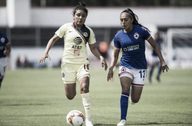 Foto: (Televisa deportes l partido jornada 3)