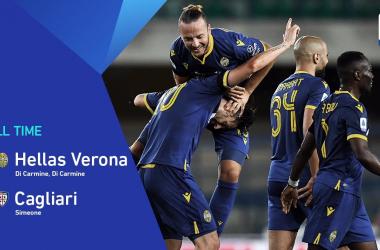 Serie A - Verona in versione Europa: 2-1 al primo Cagliari di Zenga