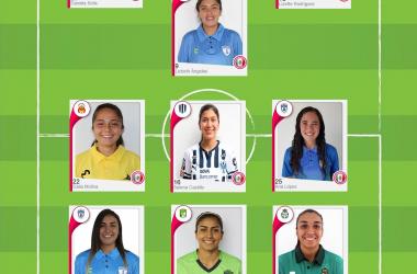 Equipo de la semana, Jornada 3 de la Liga MX Femenil Clausura 2019