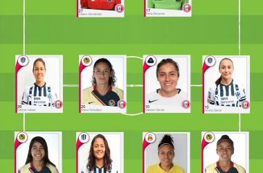 XI ideal de la J8: Liga MX Femenil CL19