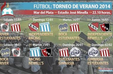 Fútbol de Verano: FIXTURE