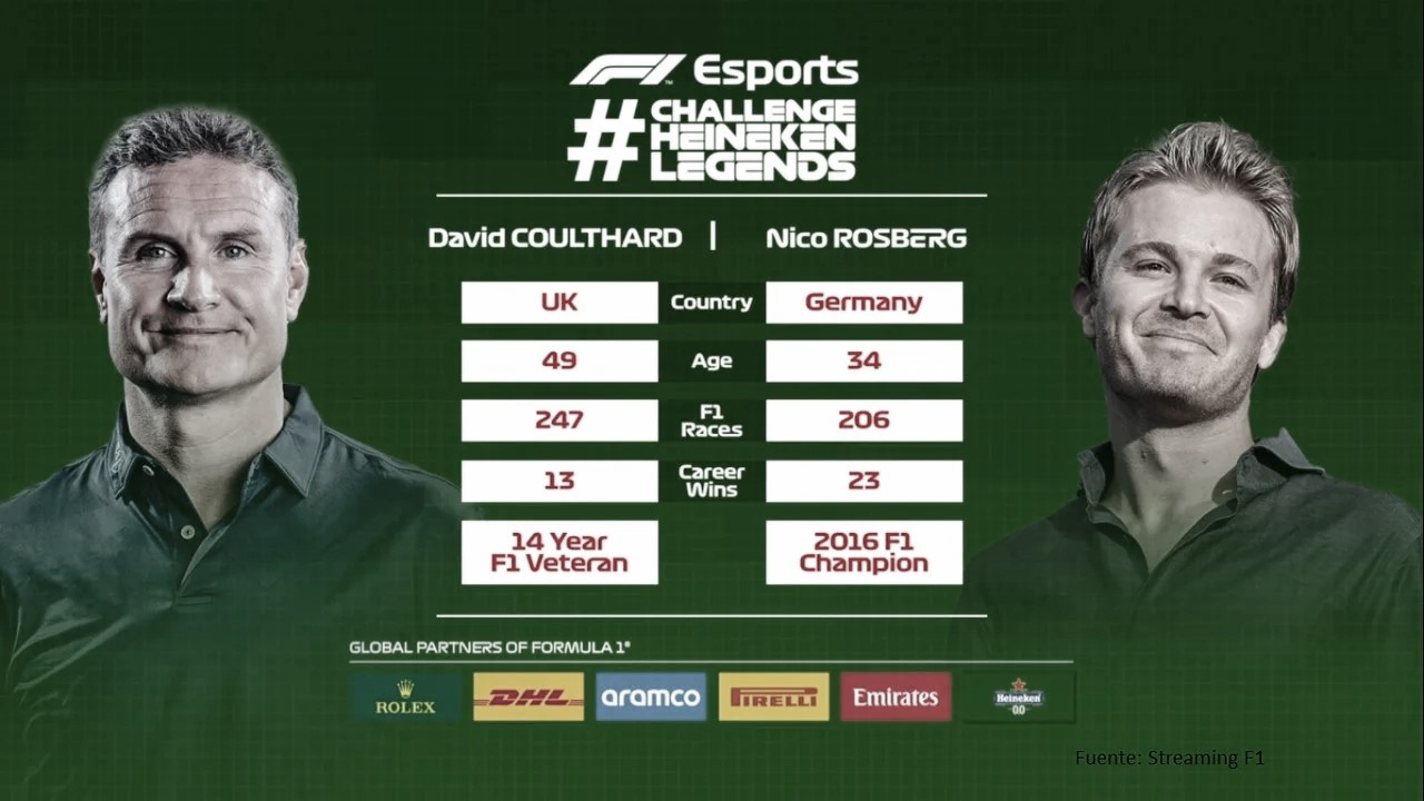 Rosberg gana a Coulthard en el ChallengerHeineken de Fórmula 1