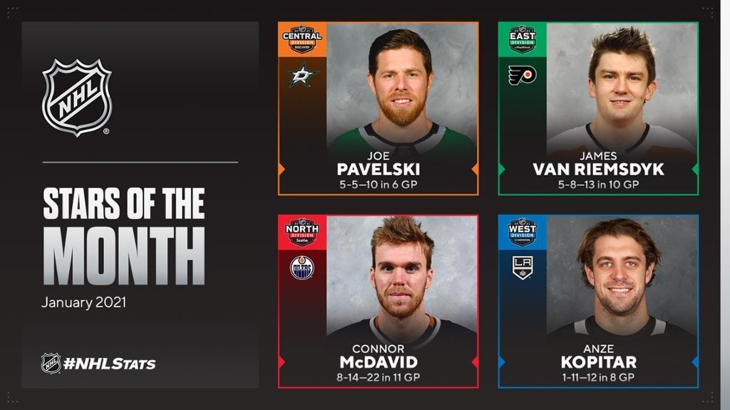 Las estrellas del mes de enero de la NHL