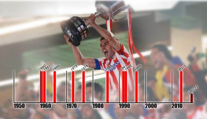 El Atlético, ante la peor racha copera de su historia
