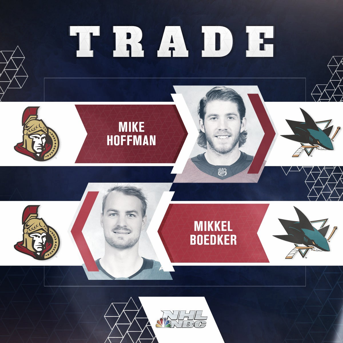 Ottawa Senators trade Mike Hoffman to San Jose Sharks for Mikkel Boedker