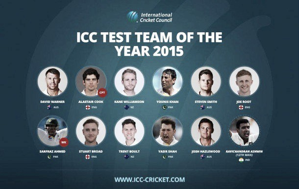 Three England men included in ICC Test match TOTY 2015